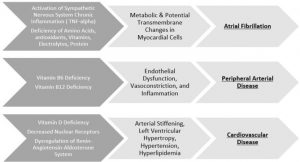 Ethical Dilemmas at the Beginning and End of Life: A Needs-Based, Experience-Informed, Small-Group, Case-Based Curriculum for Pediatric Resident